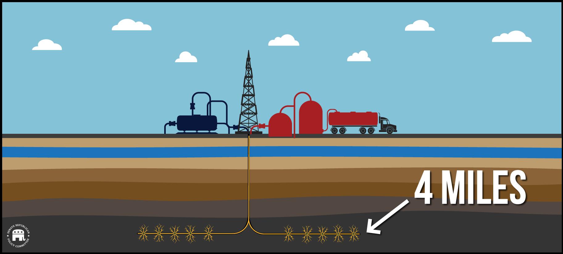ANWR Drilling