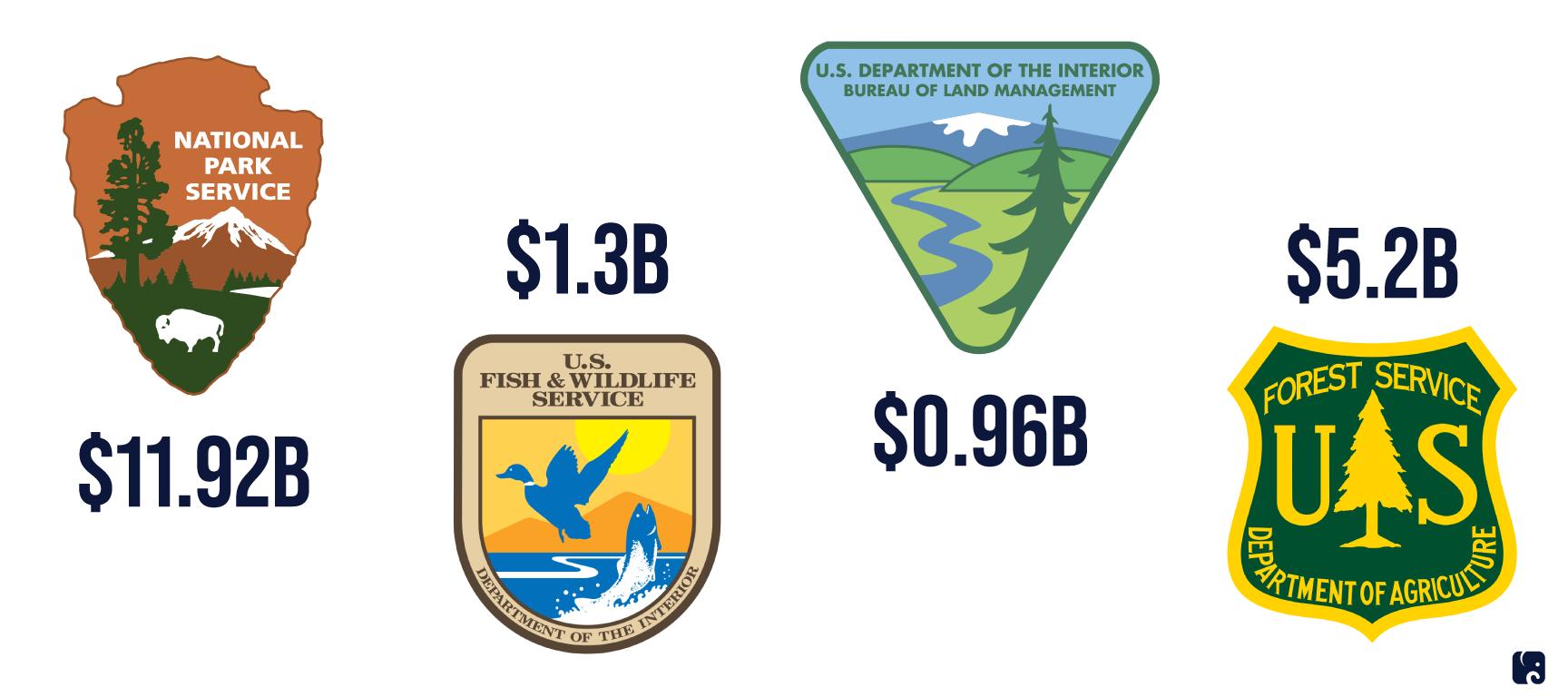 Republican Deliver on Conservation
