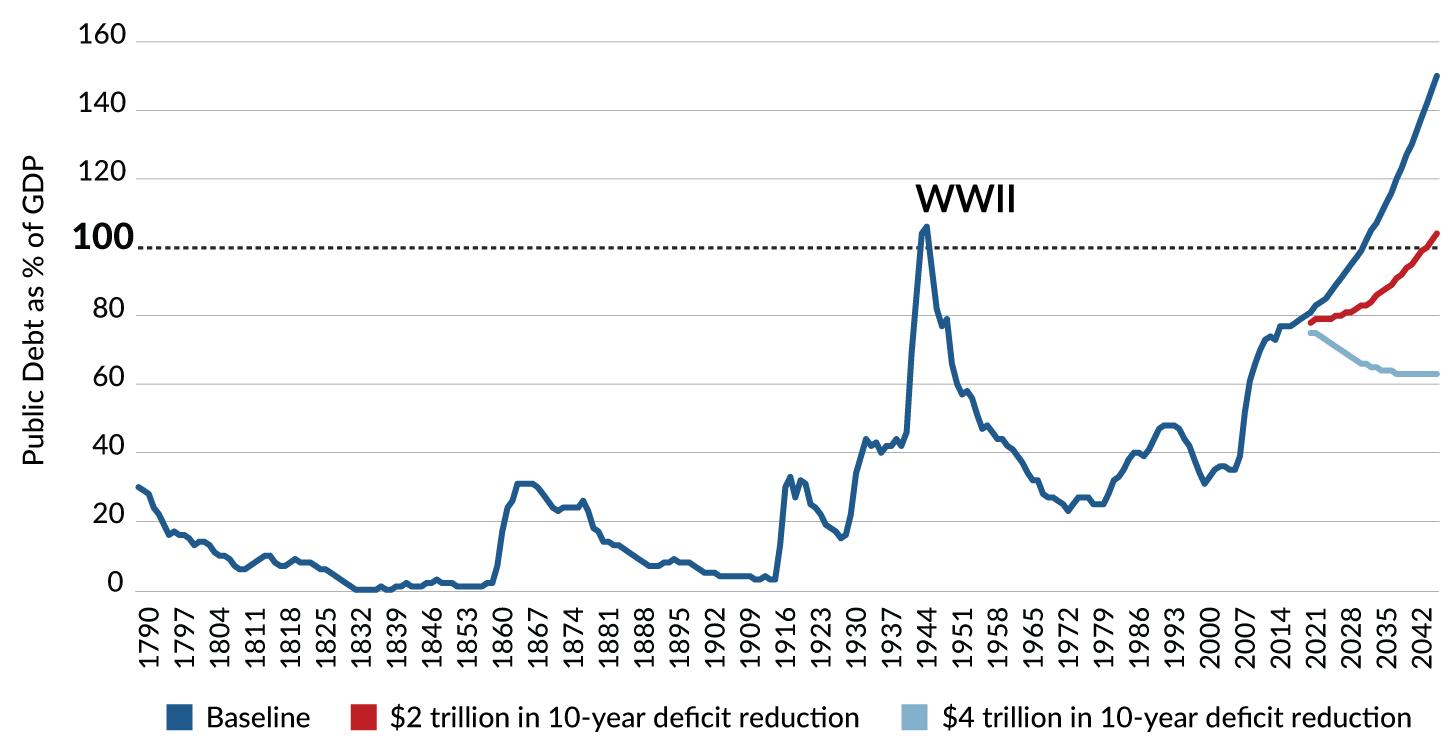 Debt-Limit_WEB