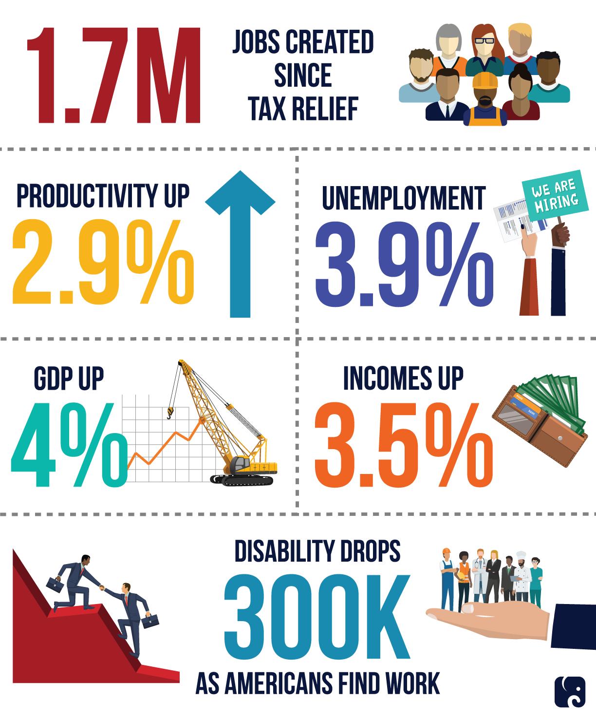 Good Economy