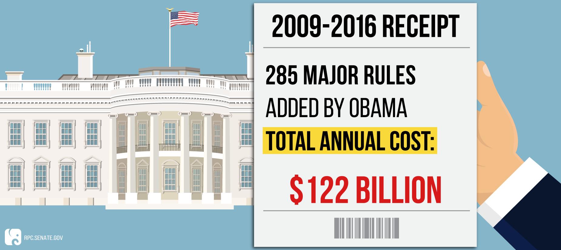 Obama Regs