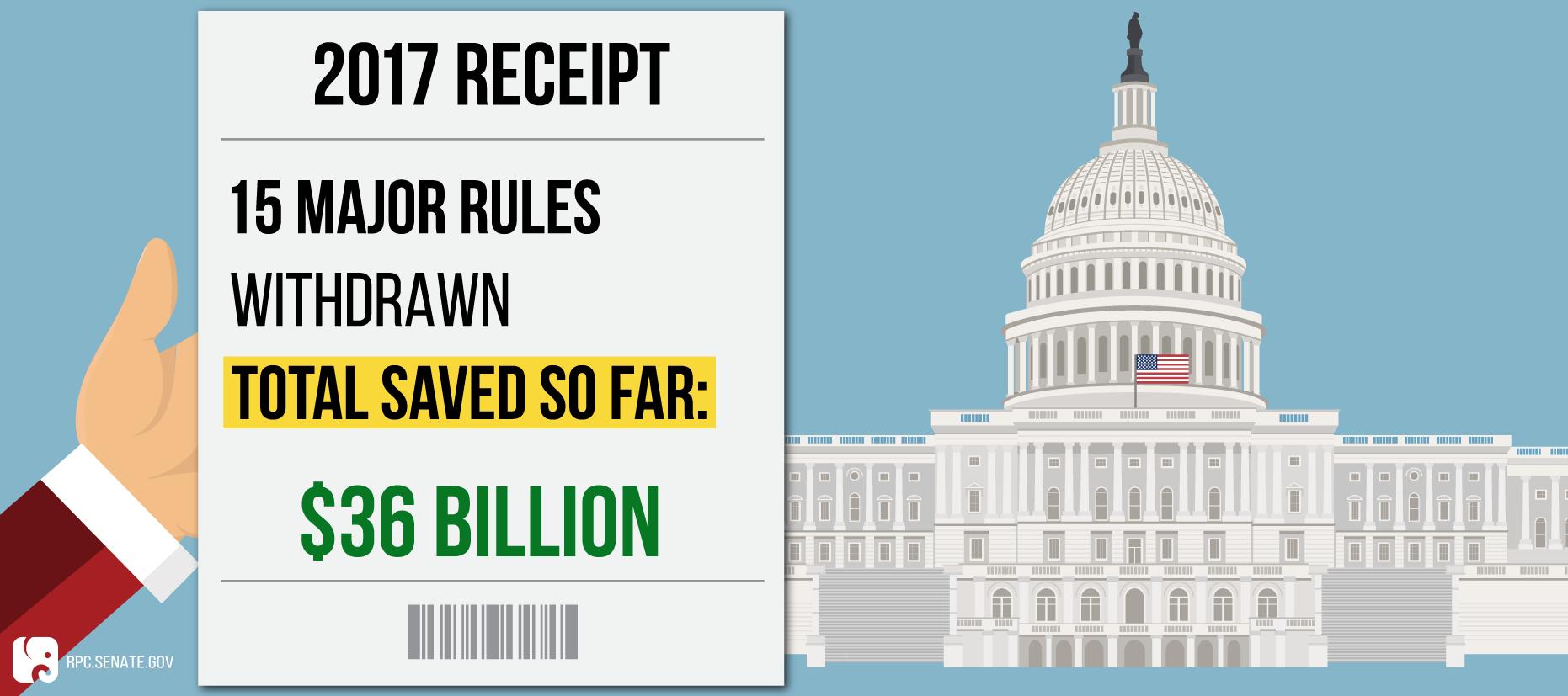 2017 Congress Regs