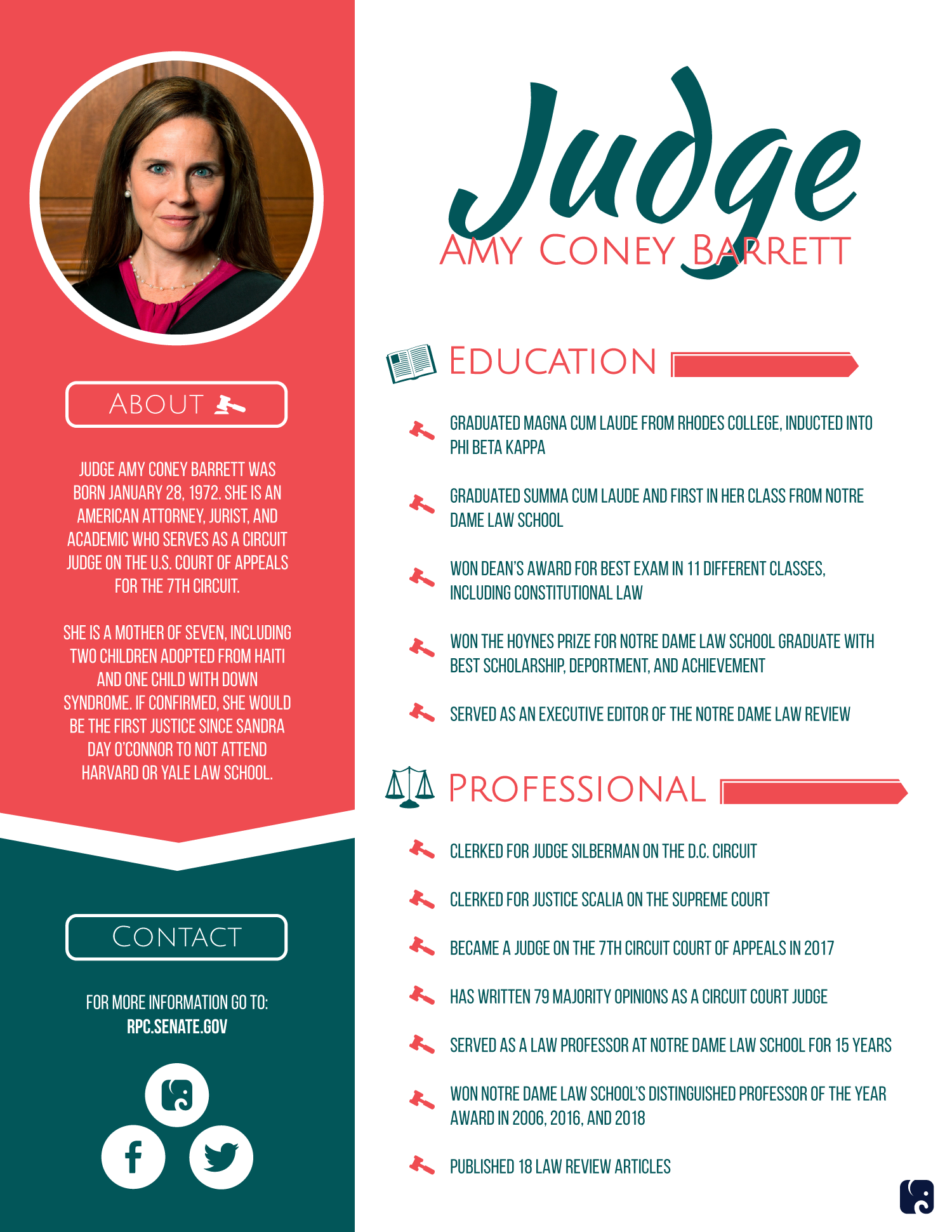 Resume for Judge Amy Coney Barrett