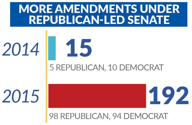 Republicans-legislative-accomplishments-2015