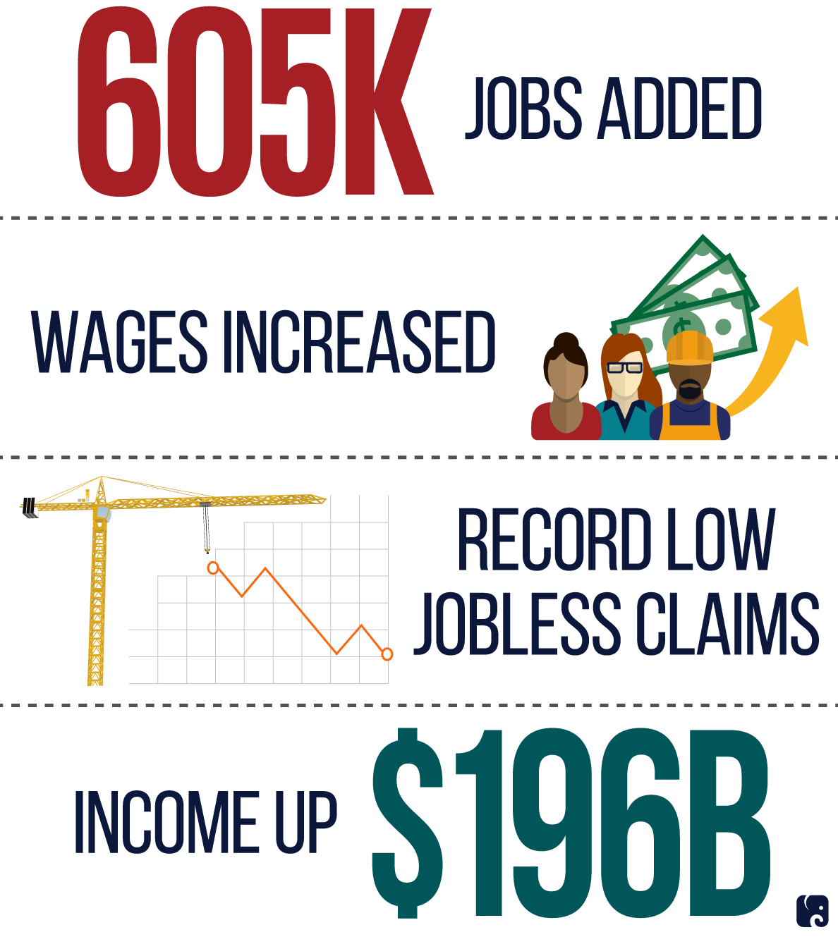 Tax Relief Economic Good News