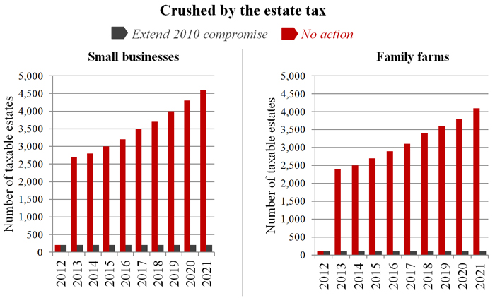 crushed by estate tax