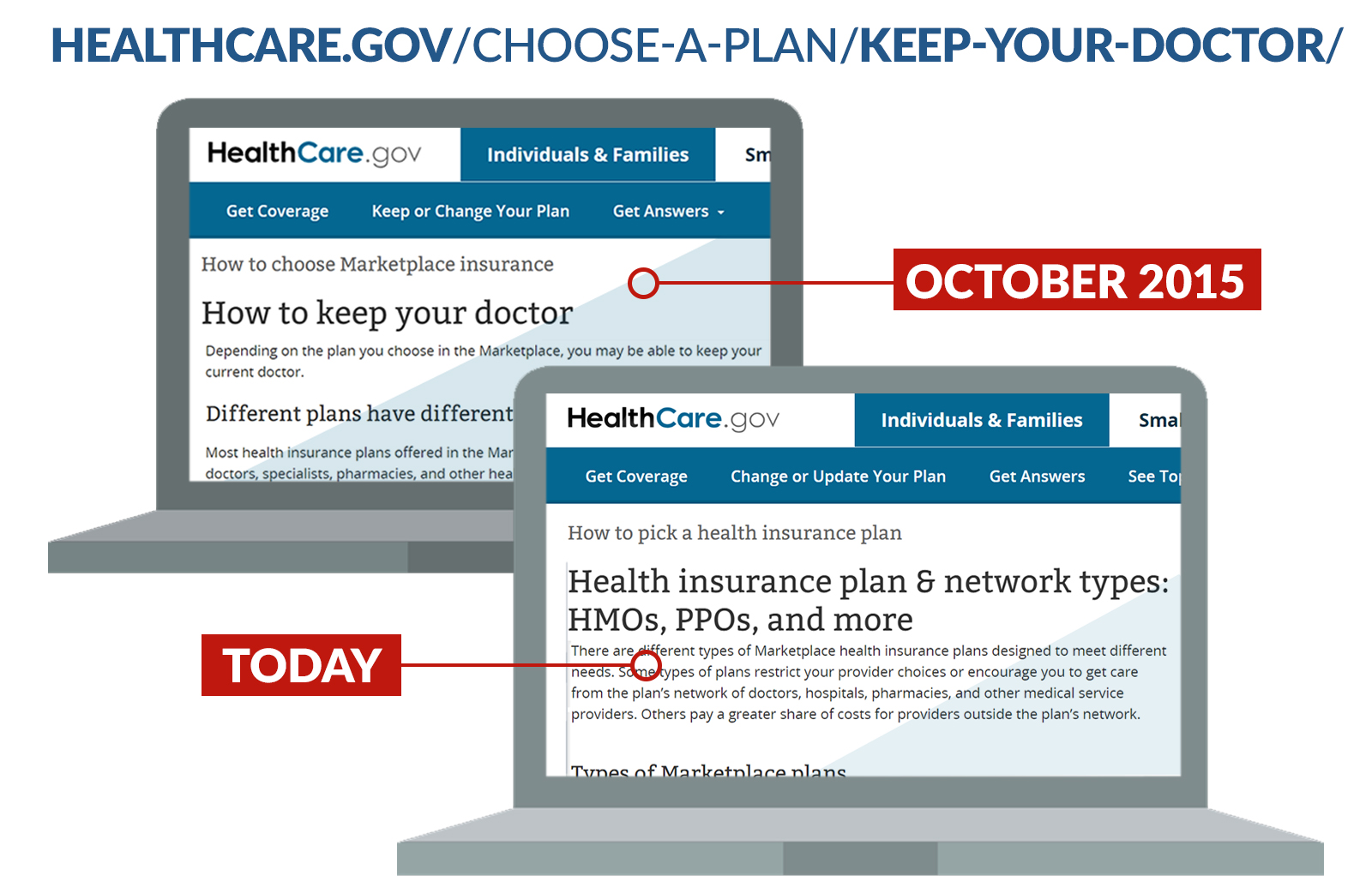 Healthcare.gov scrubbed