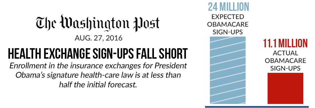 Washington Post quote